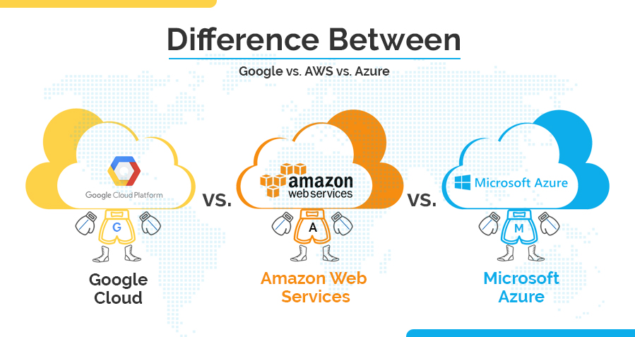DIFFERENCE BETWEEN GOOGLE CLOUD AZURE AND AWS
