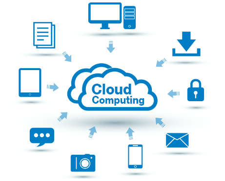 CAREER IN CLOUD COMPUTING